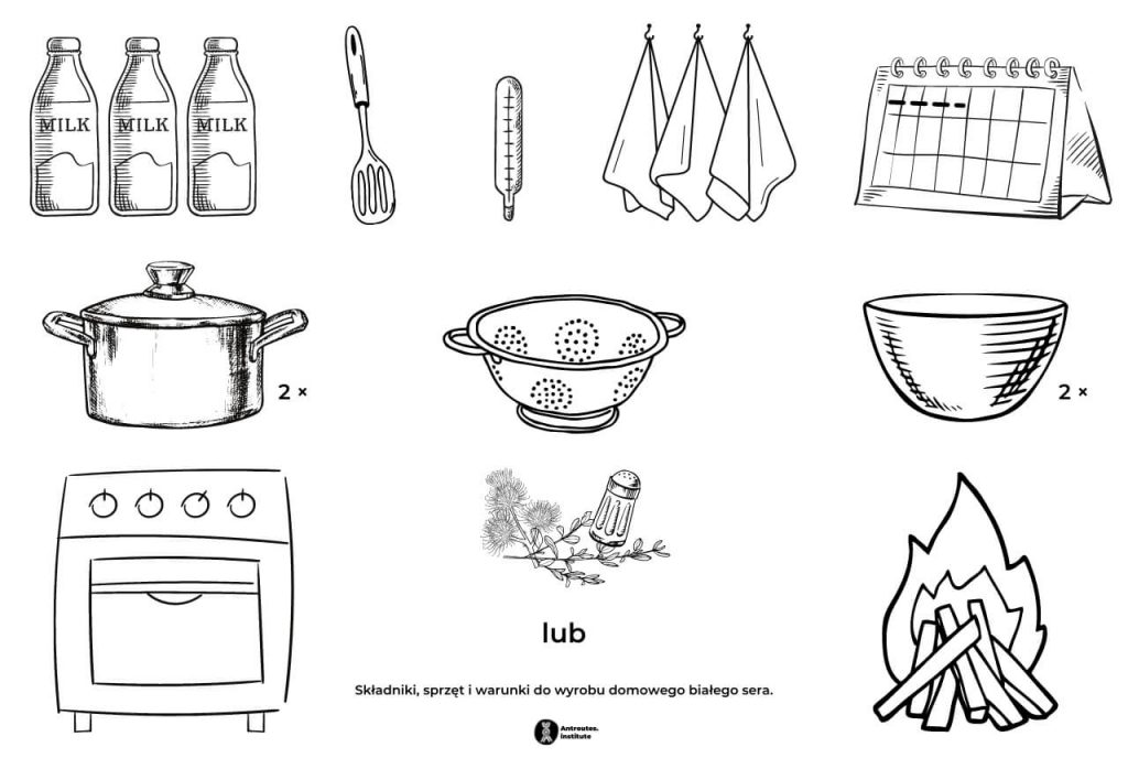 Przepis na biały ser. Składniki, sprzęt, warunki.